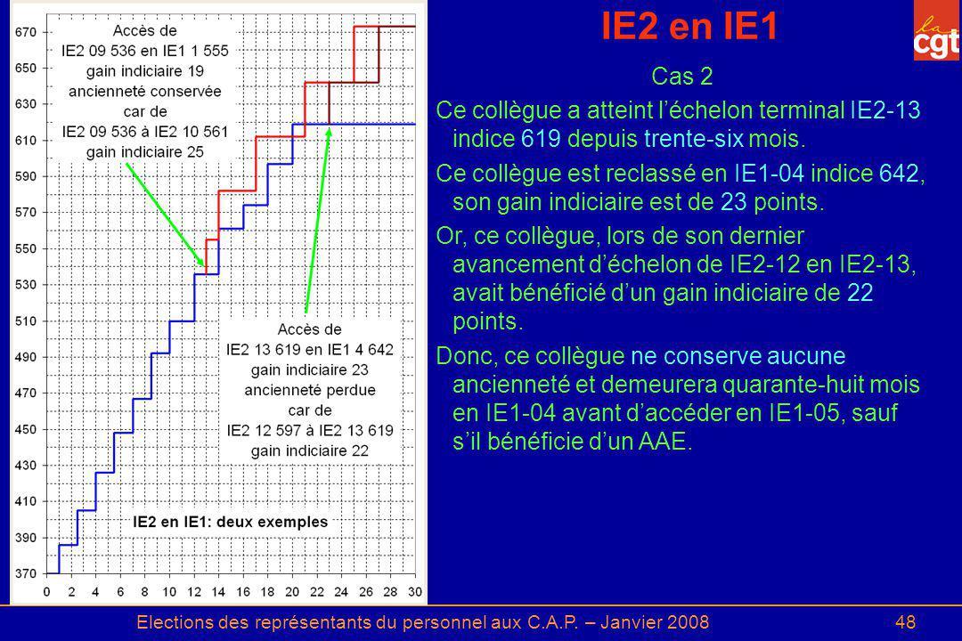 Elections des représentants du personnel aux C.A.P. – Janvier 200848 IE2 en IE1 Cas 2 Ce collègue a atteint léchelon terminal IE2 13 indice 619 depuis