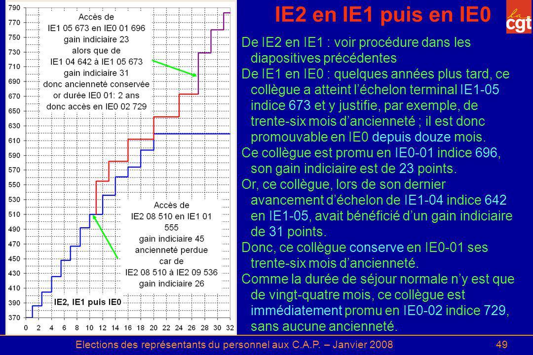 Elections des représentants du personnel aux C.A.P. – Janvier 200849 IE2 en IE1 puis en IE0 De IE2 en IE1 : voir procédure dans les diapositives précé