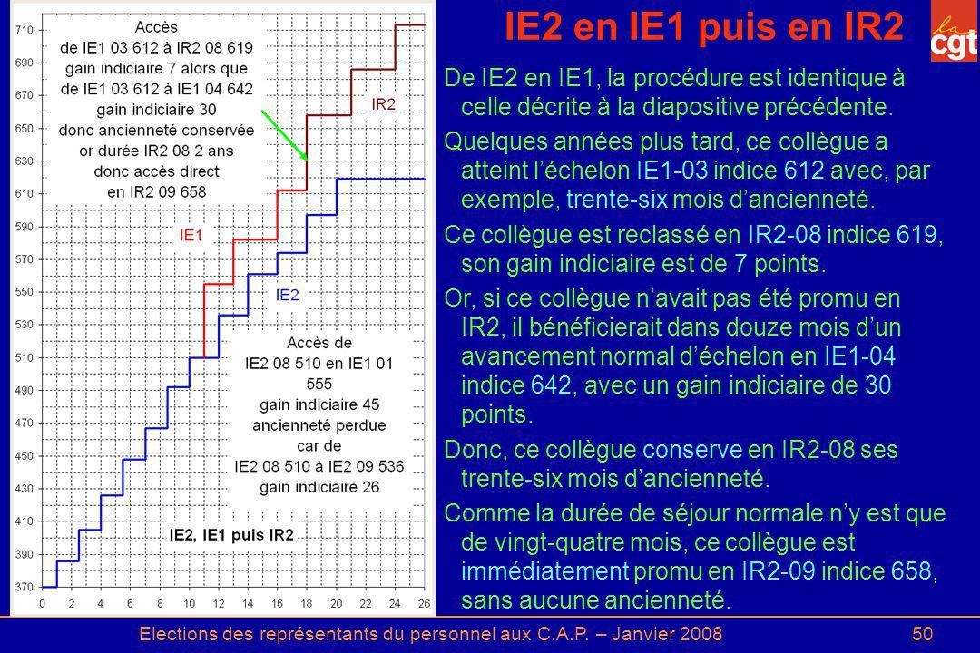 Elections des représentants du personnel aux C.A.P. – Janvier 200850 IE2 en IE1 puis en IR2 De IE2 en IE1, la procédure est identique à celle décrite