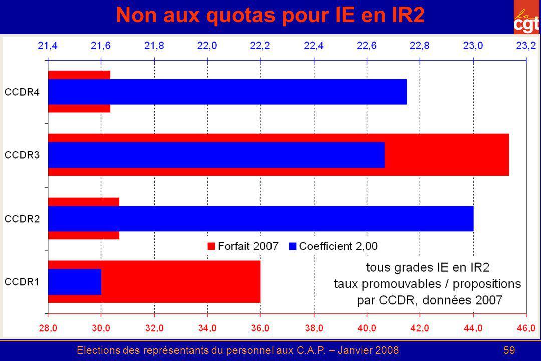 Elections des représentants du personnel aux C.A.P. – Janvier 200859 Non aux quotas pour IE en IR2