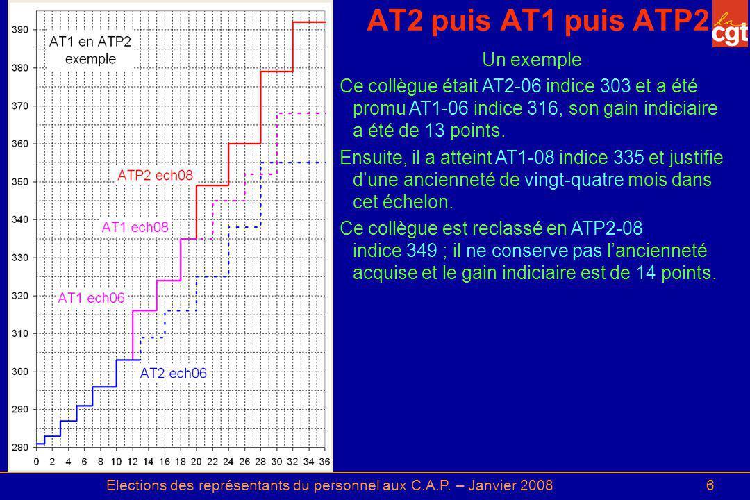 Elections des représentants du personnel aux C.A.P. – Janvier 20086 AT2 puis AT1 puis ATP2 Un exemple Ce collègue était AT2 06 indice 303 et a été pro