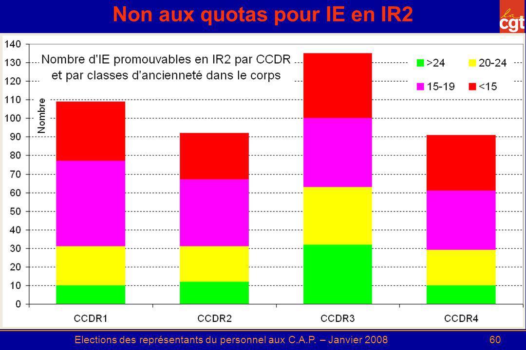 Elections des représentants du personnel aux C.A.P. – Janvier 200860 Non aux quotas pour IE en IR2