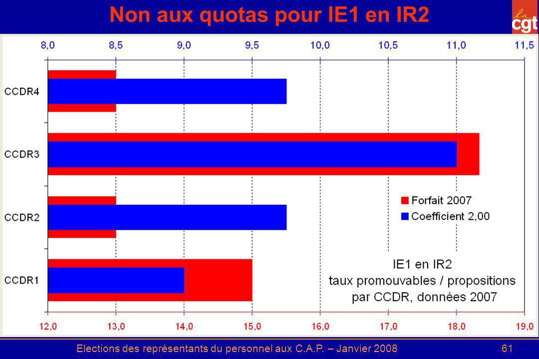 Elections des représentants du personnel aux C.A.P. – Janvier 200861 Non aux quotas pour IE1 en IR2