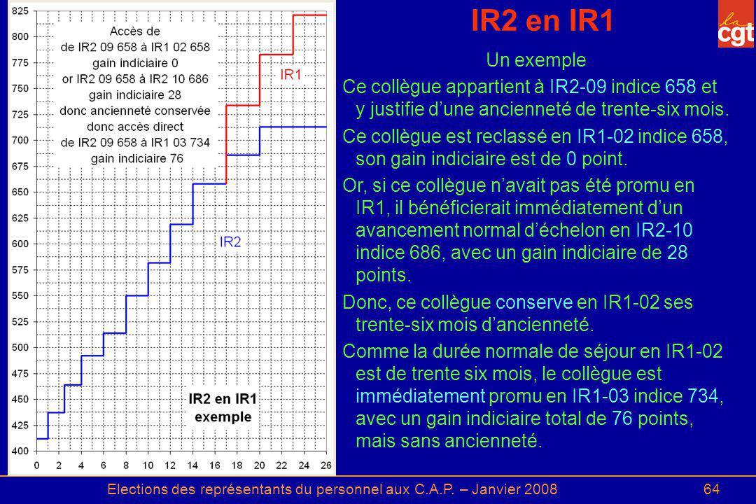 Elections des représentants du personnel aux C.A.P. – Janvier 200864 IR2 en IR1 Un exemple Ce collègue appartient à IR2 09 indice 658 et y justifie du