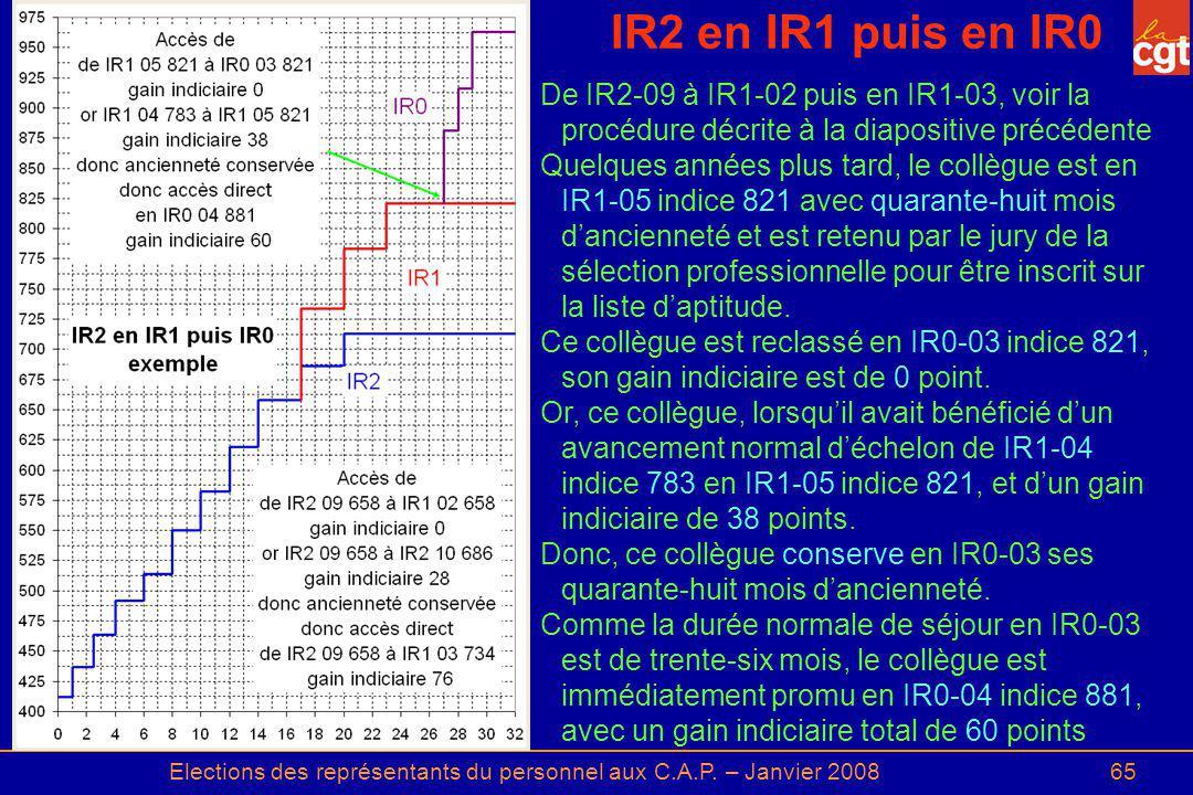Elections des représentants du personnel aux C.A.P. – Janvier 200865 IR2 en IR1 puis en IR0 De IR2 09 à IR1 02 puis en IR1-03, voir la procédure décri