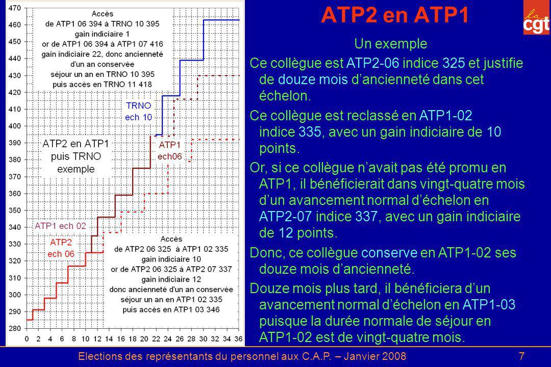 Elections des représentants du personnel aux C.A.P. – Janvier 20087 ATP2 en ATP1 Un exemple Ce collègue est ATP2 06 indice 325 et justifie de douze mo