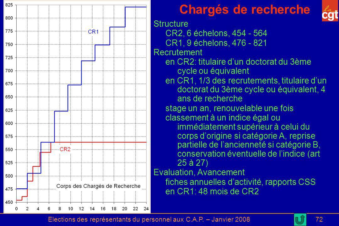 Elections des représentants du personnel aux C.A.P. – Janvier 200872 Chargés de recherche Structure CR2, 6 échelons, 454 - 564 CR1, 9 échelons, 476 -