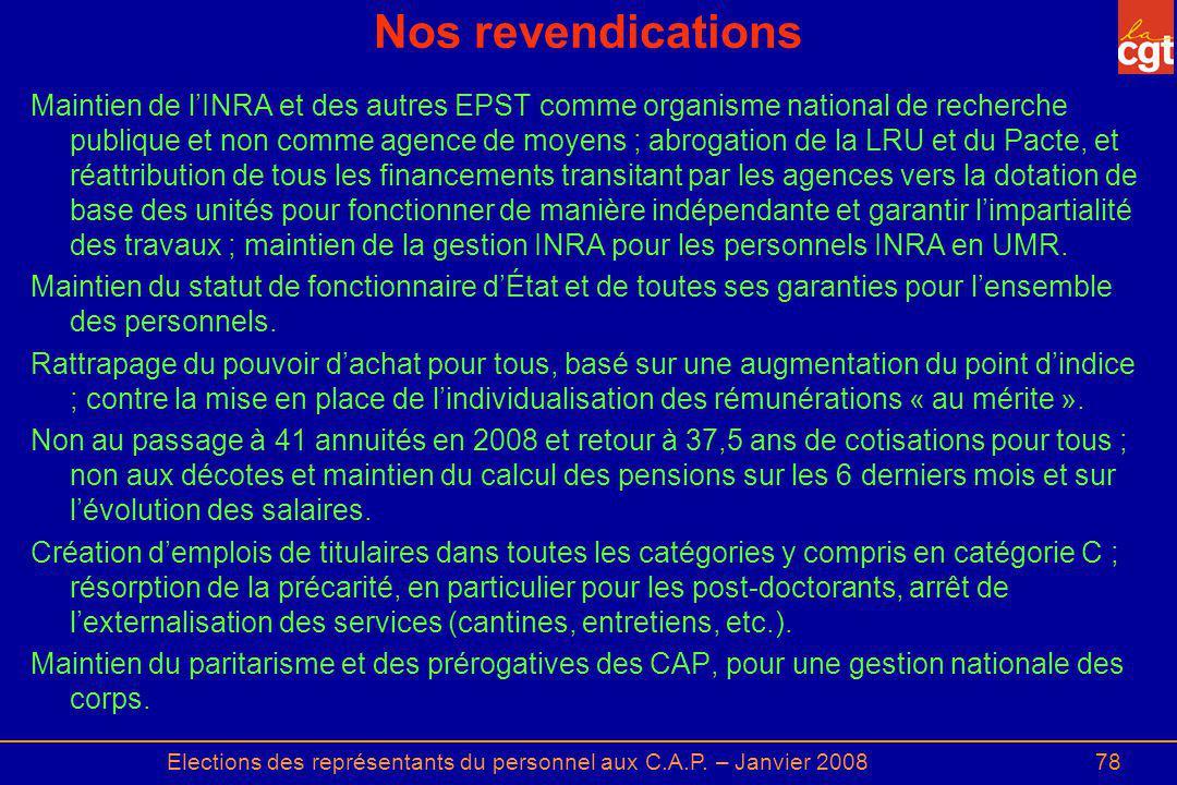 Elections des représentants du personnel aux C.A.P. – Janvier 200878 Nos revendications Maintien de lINRA et des autres EPST comme organisme national