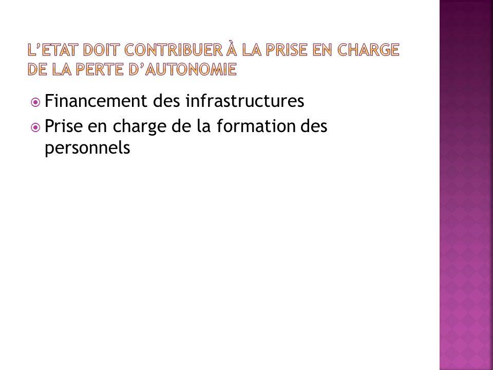 Financement des infrastructures Prise en charge de la formation des personnels