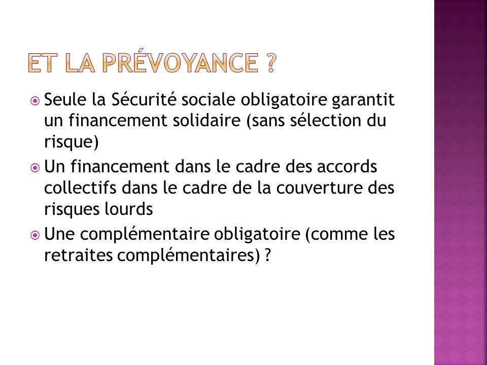 Seule la Sécurité sociale obligatoire garantit un financement solidaire (sans sélection du risque) Un financement dans le cadre des accords collectifs
