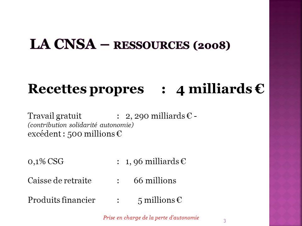 3 Recettes propres : 4 milliards Travail gratuit : 2, 290 milliards - (contribution solidarité autonomie) excédent : 500 millions 0,1% CSG : 1, 96 mil