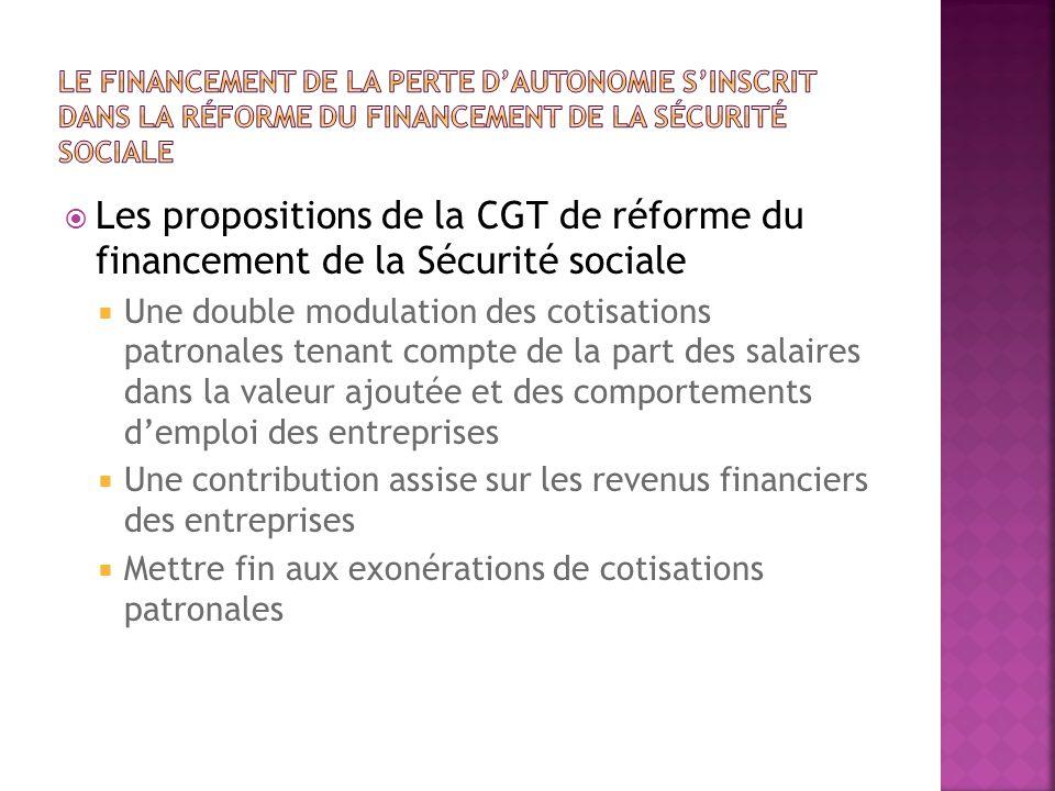 Les propositions de la CGT de réforme du financement de la Sécurité sociale Une double modulation des cotisations patronales tenant compte de la part