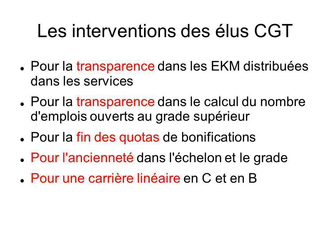 Les interventions des élus CGT Pour la transparence dans les EKM distribuées dans les services Pour la transparence dans le calcul du nombre d'emplois