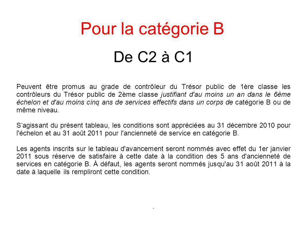 Pour la catégorie B De C2 à C1 Peuvent être promus au grade de contrôleur du Trésor public de 1ère classe les contrôleurs du Trésor public de 2ème cla