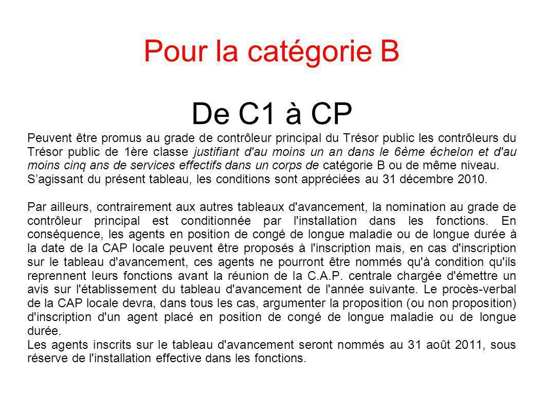 Pour la catégorie B De C1 à CP Peuvent être promus au grade de contrôleur principal du Trésor public les contrôleurs du Trésor public de 1ère classe j