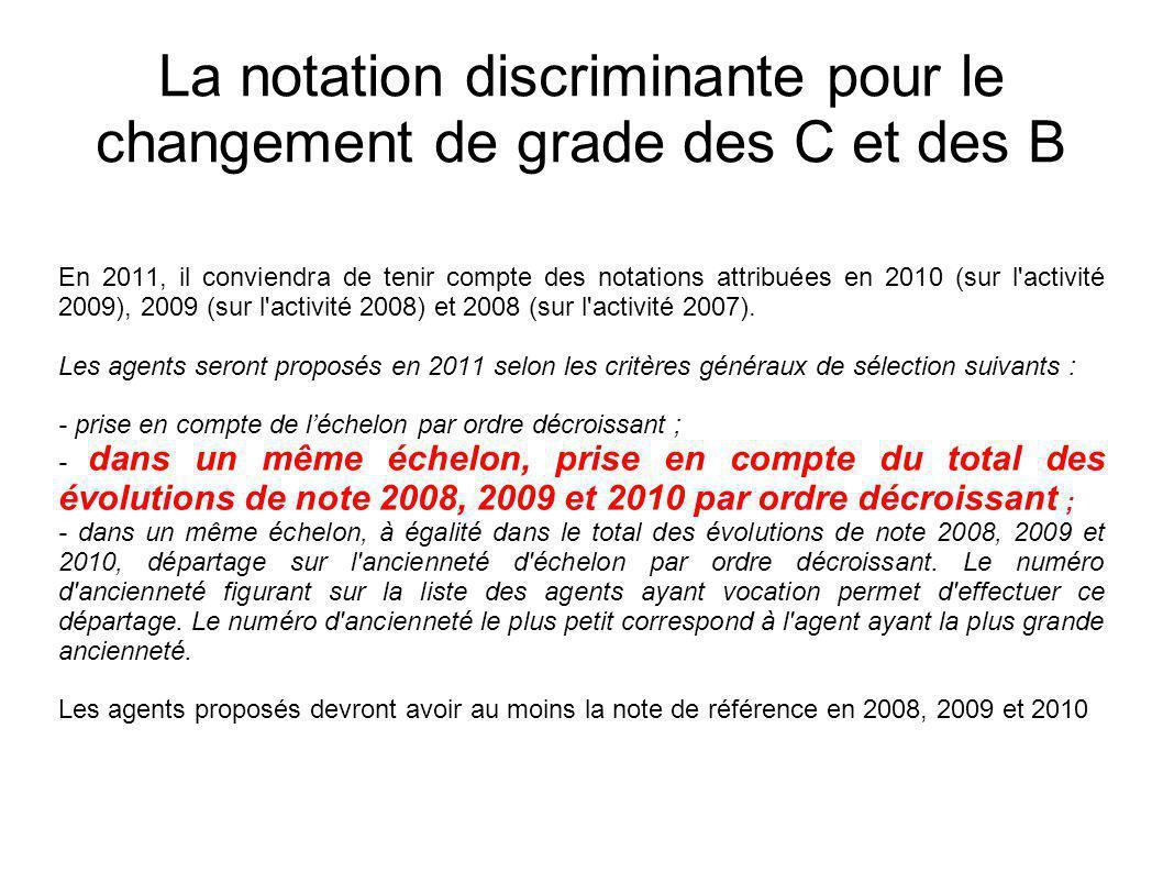 La notation discriminante pour le changement de grade des C et des B En 2011, il conviendra de tenir compte des notations attribuées en 2010 (sur l'ac
