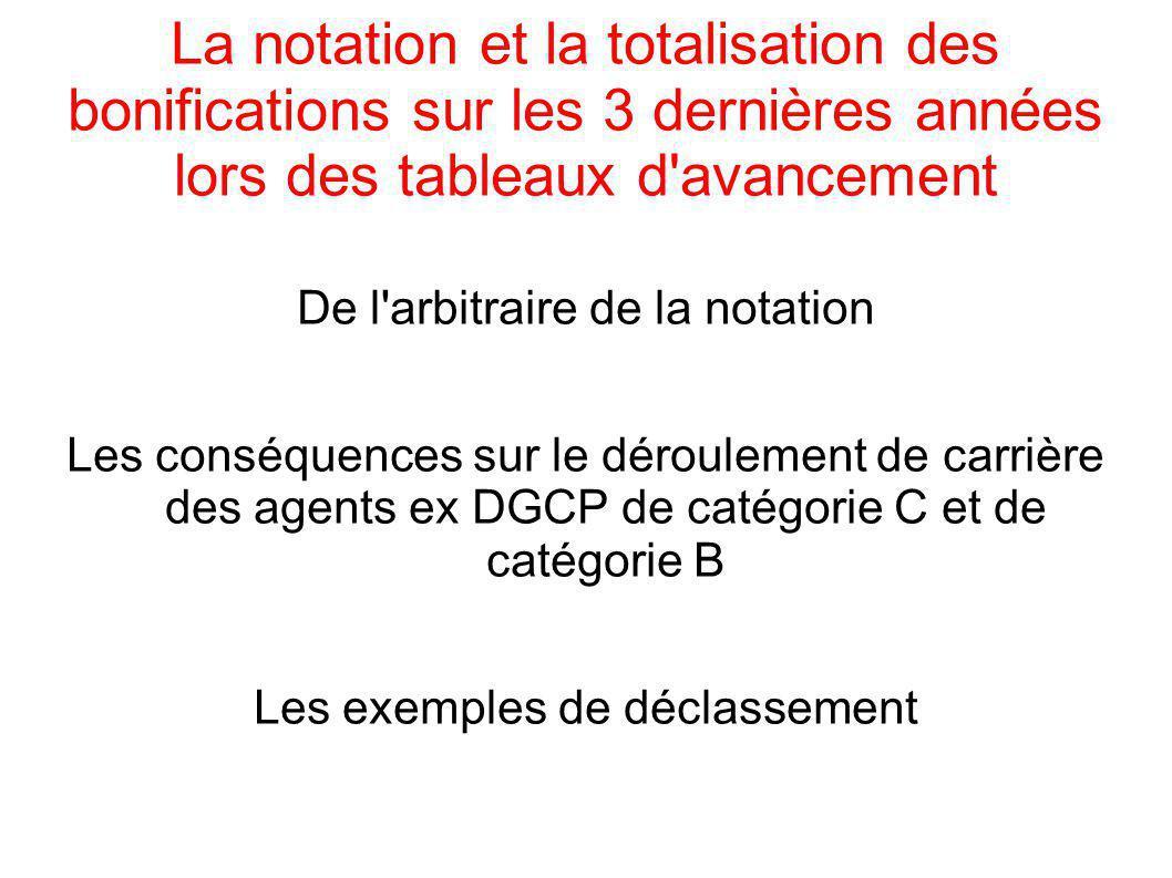La notation et la totalisation des bonifications sur les 3 dernières années lors des tableaux d'avancement De l'arbitraire de la notation Les conséque