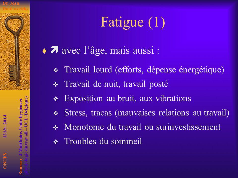 Fatigue (1) avec lâge, mais aussi : Travail lourd (efforts, dépense énergétique) Travail de nuit, travail posté Exposition au bruit, aux vibrations St