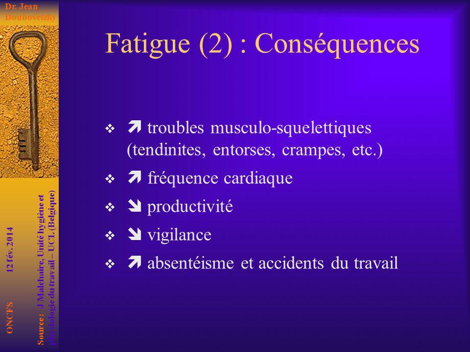Fatigue (2) : Conséquences troubles musculo-squelettiques (tendinites, entorses, crampes, etc.) fréquence cardiaque productivité vigilance absentéisme
