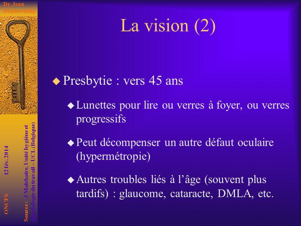 La vision (2) Presbytie : vers 45 ans Lunettes pour lire ou verres à foyer, ou verres progressifs Peut décompenser un autre défaut oculaire (hypermétr