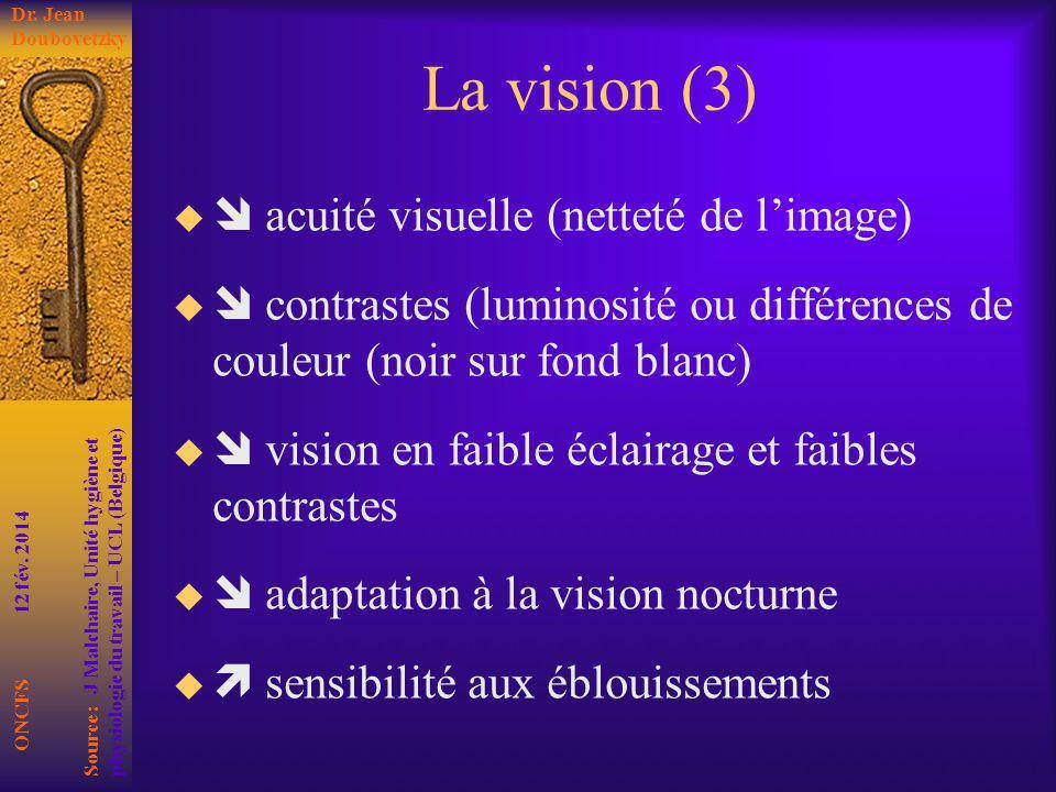 La vision (3) acuité visuelle (netteté de limage) contrastes (luminosité ou différences de couleur (noir sur fond blanc) vision en faible éclairage et