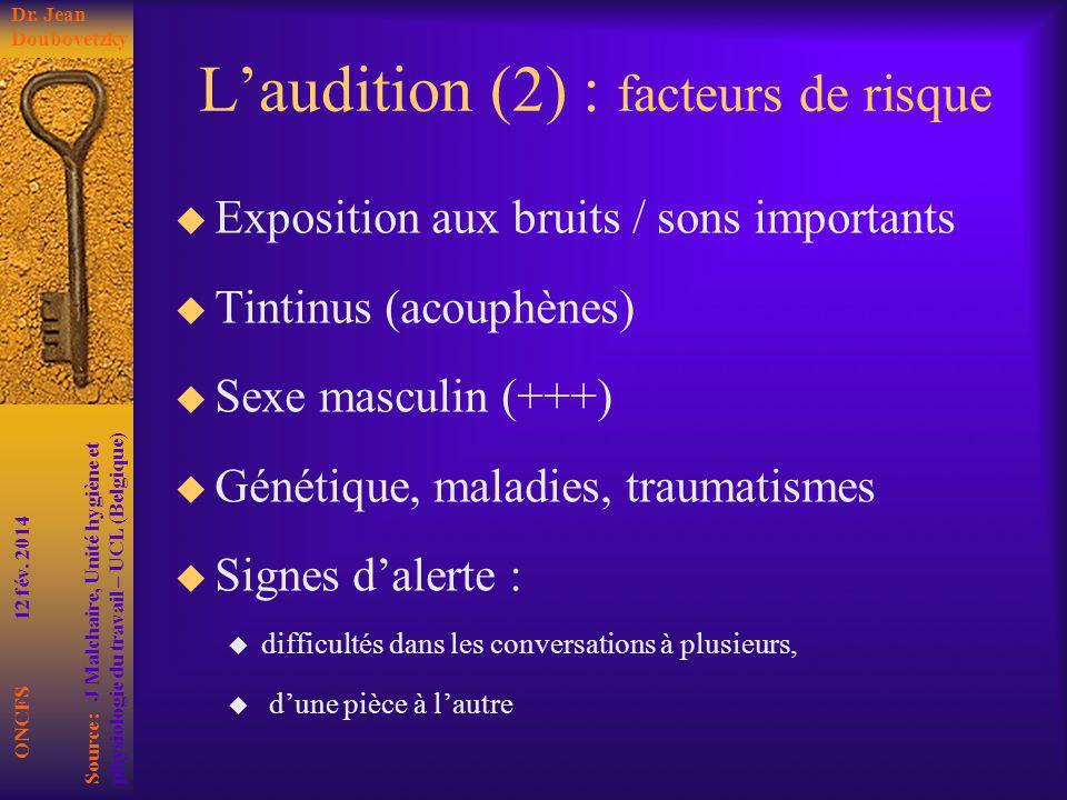 Laudition (2) : facteurs de risque Exposition aux bruits / sons importants Tintinus (acouphènes) Sexe masculin (+++) Génétique, maladies, traumatismes