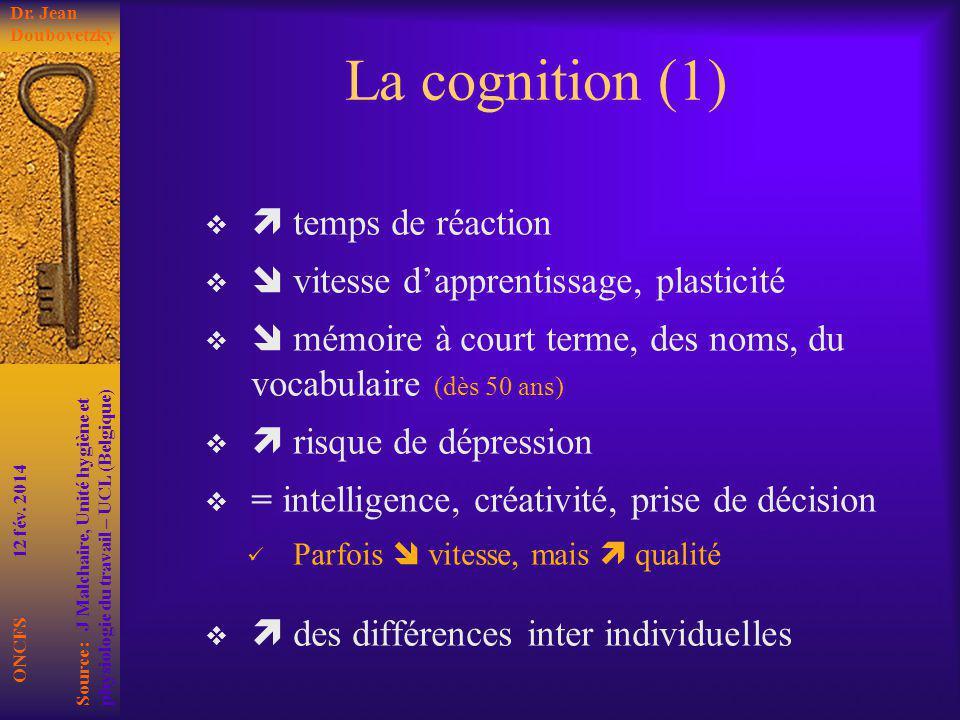 La cognition (1) temps de réaction vitesse dapprentissage, plasticité mémoire à court terme, des noms, du vocabulaire (dès 50 ans) risque de dépressio