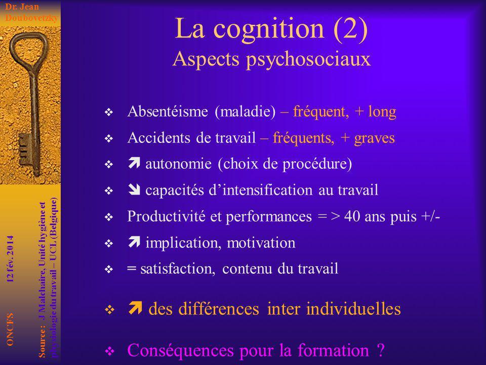 La cognition (2) Aspects psychosociaux Absentéisme (maladie) – fréquent, + long Accidents de travail – fréquents, + graves autonomie (choix de procédu
