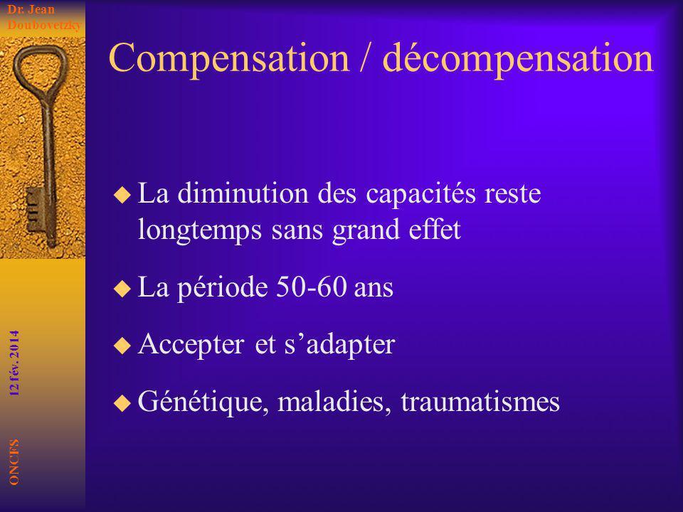 Compensation / décompensation La diminution des capacités reste longtemps sans grand effet La période 50-60 ans Accepter et sadapter Génétique, maladi