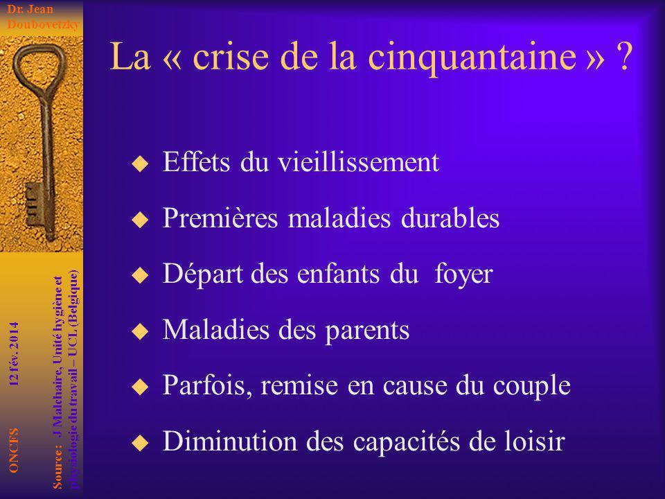 La « crise de la cinquantaine » ? Effets du vieillissement Premières maladies durables Départ des enfants du foyer Maladies des parents Parfois, remis