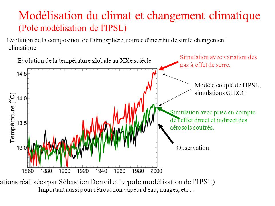 Modélisation du climat et changement climatique (Pole modélisation de l'IPSL) Evolution de la composition de l'atmosphère, source d'incertitude sur le