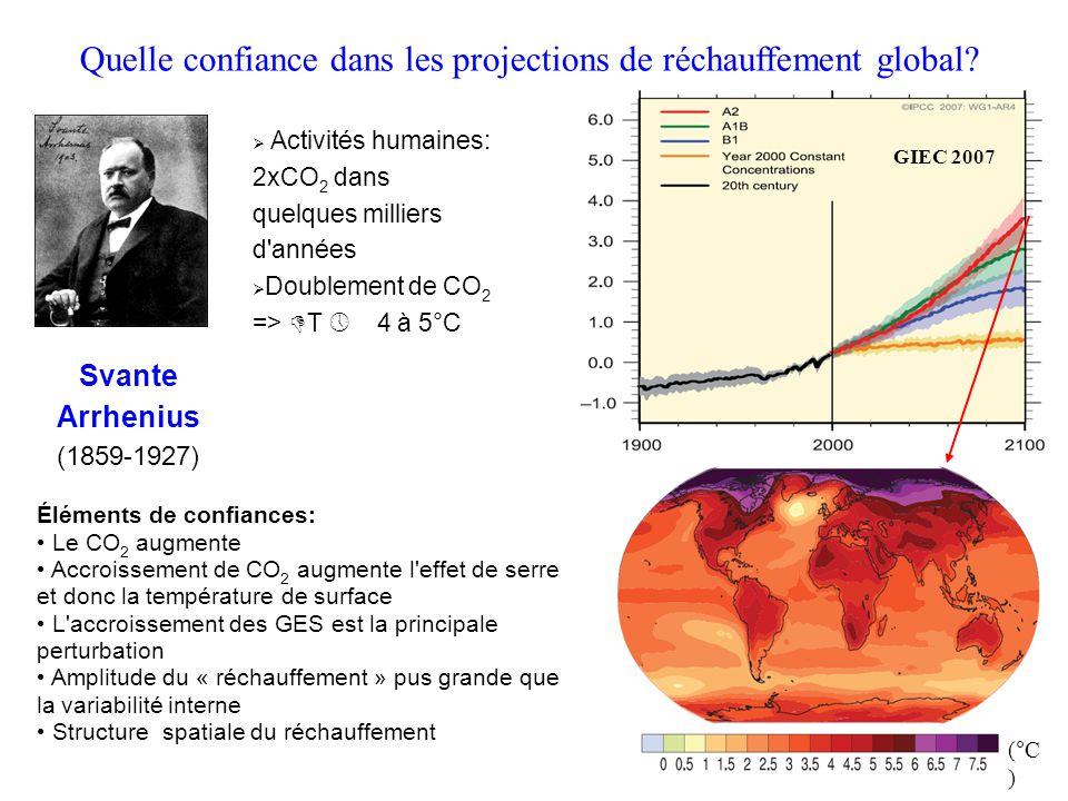 Quelle confiance dans les projections de réchauffement global? GIEC 2007 Svante Arrhenius (1859-1927) Activités humaines: 2xCO 2 dans quelques millier