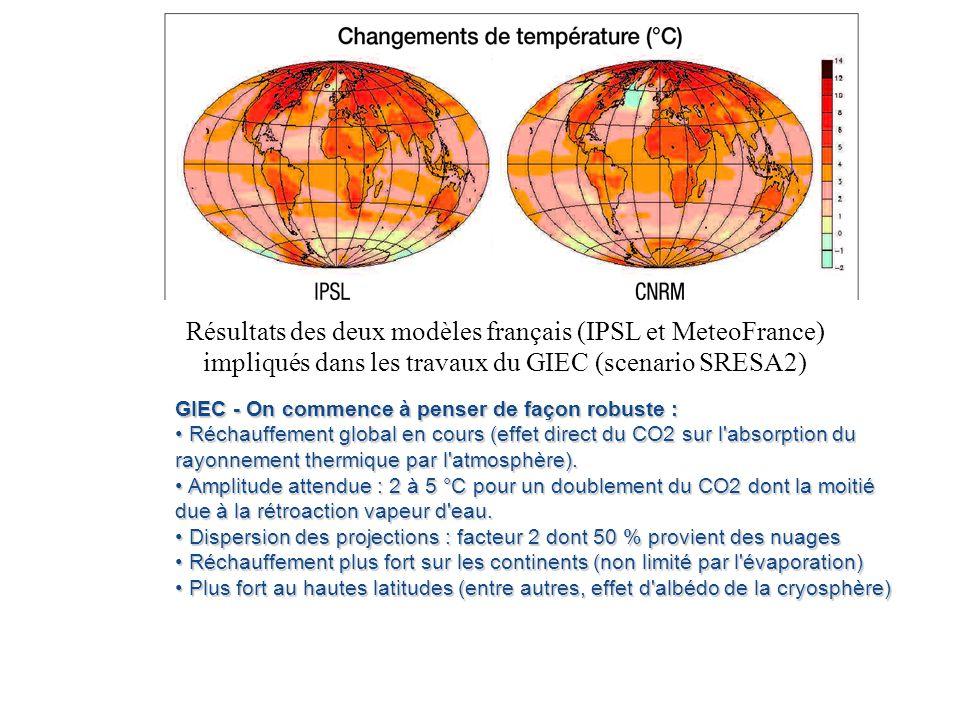 GIEC - On commence à penser de façon robuste : Réchauffement global en cours (effet direct du CO2 sur l'absorption du rayonnement thermique par l'atmo