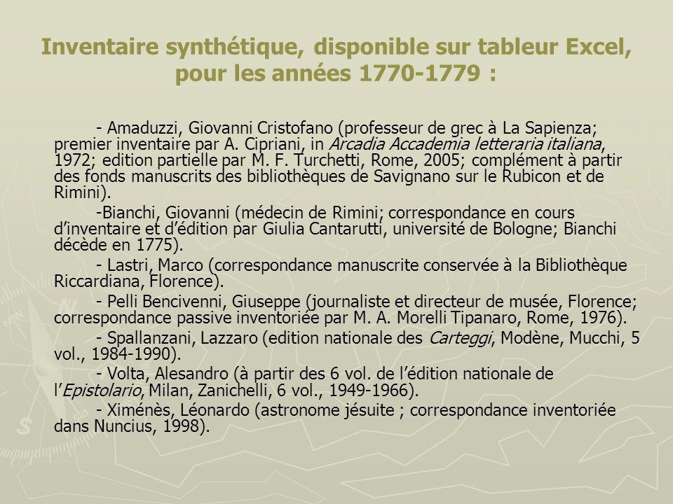 Inventaire synthétique, disponible sur tableur Excel, pour les années 1770-1779 : - Amaduzzi, Giovanni Cristofano (professeur de grec à La Sapienza; p