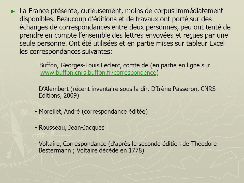 La France présente, curieusement, moins de corpus immédiatement disponibles. Beaucoup déditions et de travaux ont porté sur des échanges de correspond
