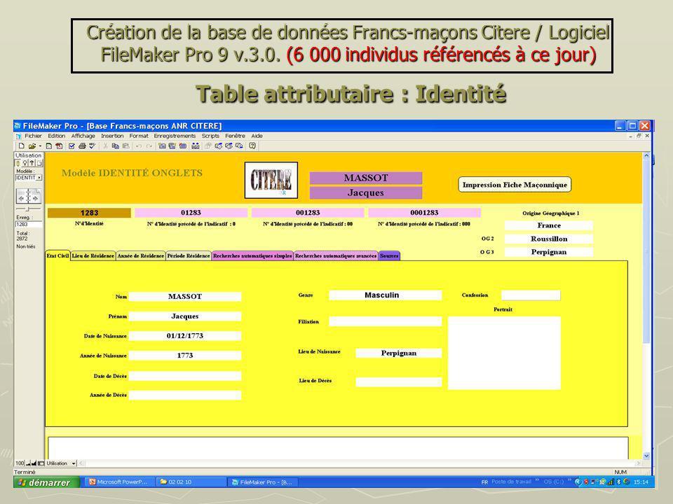 Création de la base de données Francs-maçons Citere / Logiciel FileMaker Pro 9 v.3.0. (6 000 individus référencés à ce jour) Table attributaire : Iden