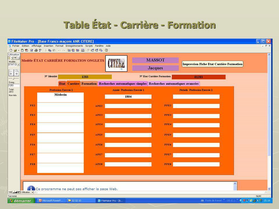 Table État - Carrière - Formation
