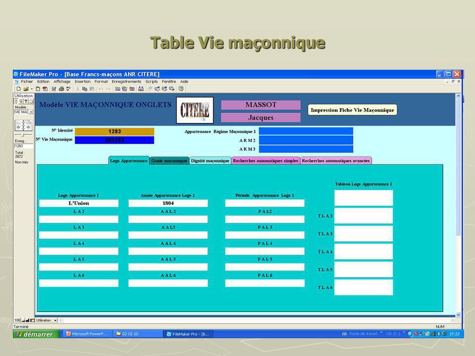 Table Vie maçonnique