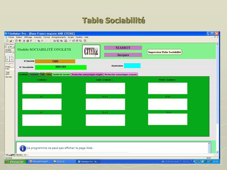 Table Sociabilité