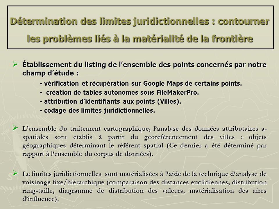 Détermination des limites juridictionnelles : contourner les problèmes liés à la matérialité de la frontière Établissement du listing de lensemble des