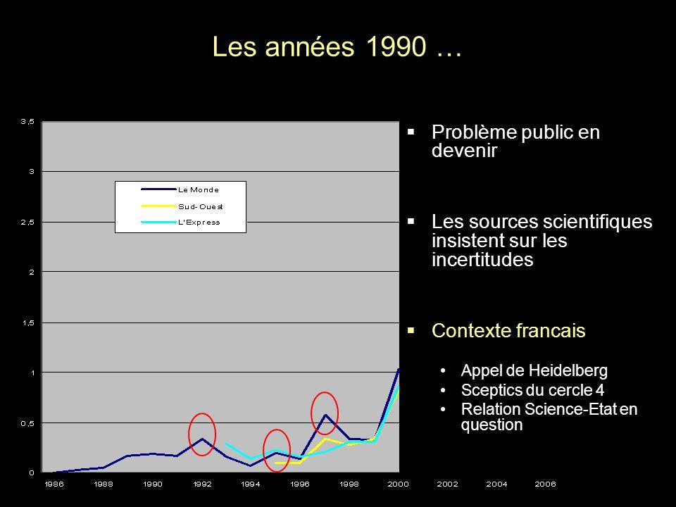 Problème public en devenir Les sources scientifiques insistent sur les incertitudes Contexte francais Appel de Heidelberg Sceptics du cercle 4 Relation Science-Etat en question Les années 1990 …