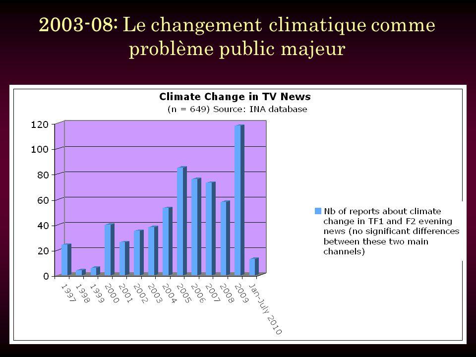 2003-08: Le changement climatique comme problème public majeur