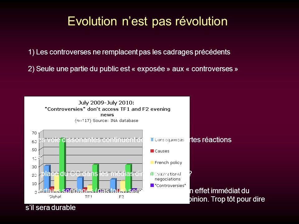 Evolution nest pas révolution 1) Les controverses ne remplacent pas les cadrages précédents 2) Seule une partie du public est « exposée » aux « controverses » 3) Tout était déjà là 4) Les voie dissonantes continuent de susciter de fortes réactions Mais: 5) la place du CC dans les médias diminue en 2010.