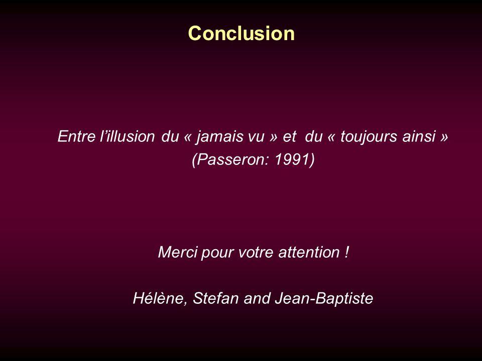 Conclusion Entre lillusion du « jamais vu » et du « toujours ainsi » (Passeron: 1991) Merci pour votre attention .