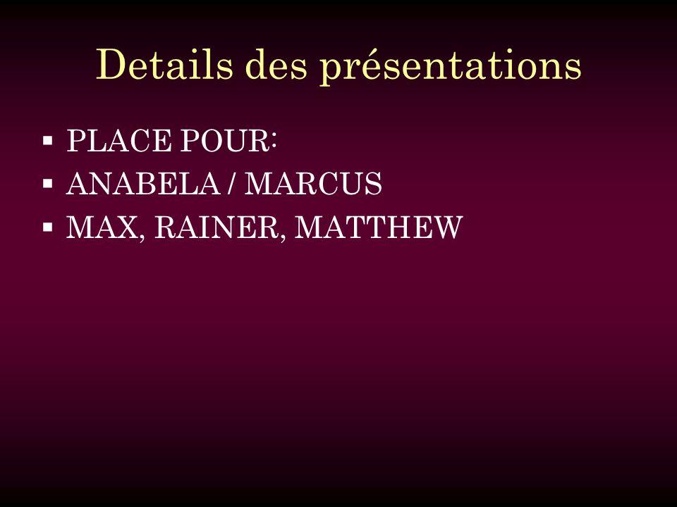 Details des présentations PLACE POUR: ANABELA / MARCUS MAX, RAINER, MATTHEW