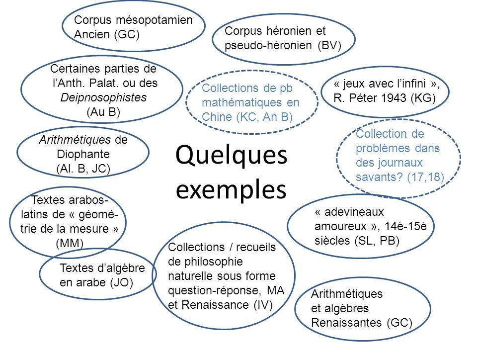 Quelques exemples Arithmétiques de Diophante (Al. B, JC) Collections / recueils de philosophie naturelle sous forme question-réponse, MA et Renaissanc