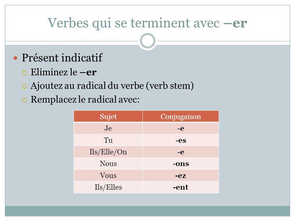 Verbes qui se terminent avec –er Présent indicatif Eliminez le –er Ajoutez au radical du verbe (verb stem) Remplacez le radical avec: SujetConjugaison