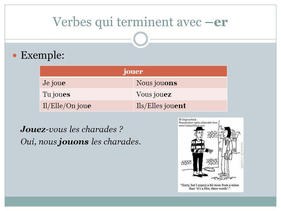 Verbes irréguliers Parfois, le radical du verbe change quand on fait la conjugaison dans le présent indicatif Exemples: préférervoyageraccueillirdécrire