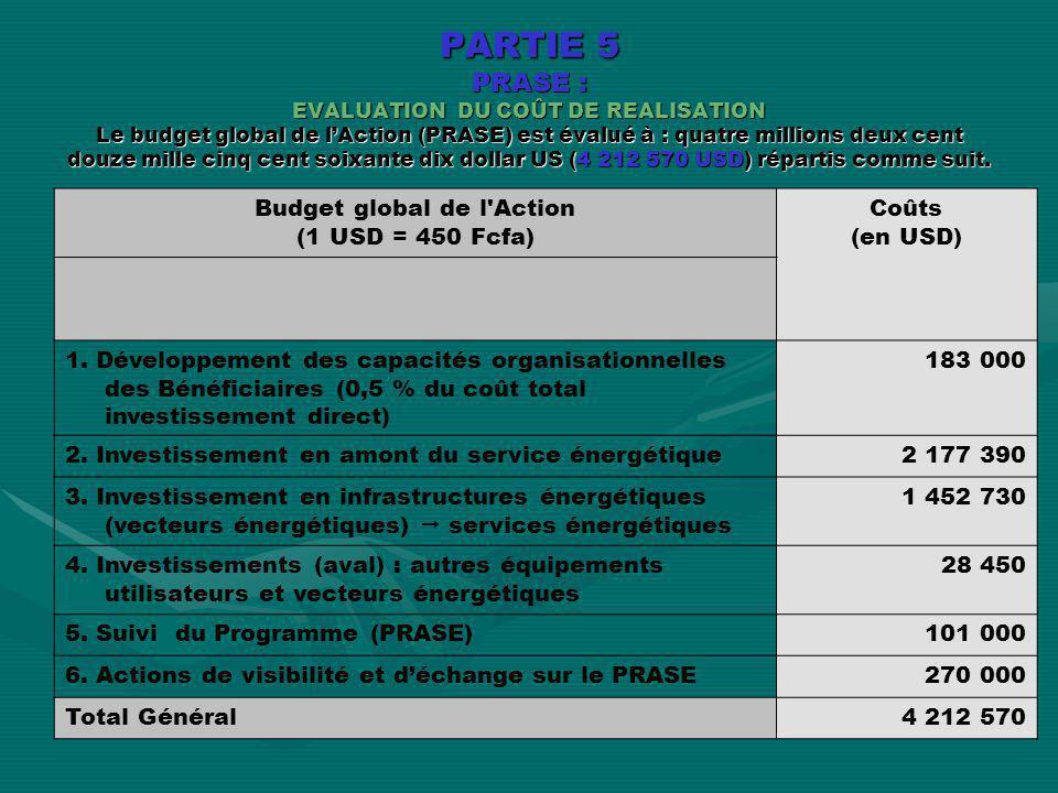 PARTIE 5 PRASE : EVALUATION DU COÛT DE REALISATION Le budget global de lAction (PRASE) est évalué à : quatre millions deux cent douze mille cinq cent