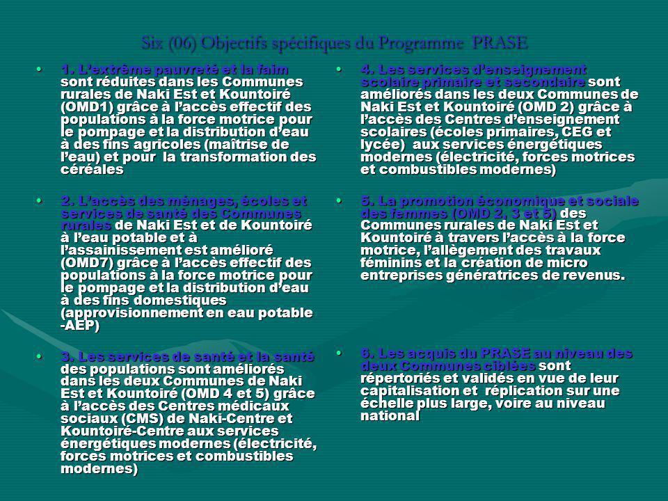 Six (06) Objectifs spécifiques du Programme PRASE 1. Lextrême pauvreté et la faim sont réduites dans les Communes rurales de Naki Est et Kountoiré (OM